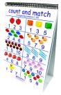 Newpath Flip Chart Number Sense