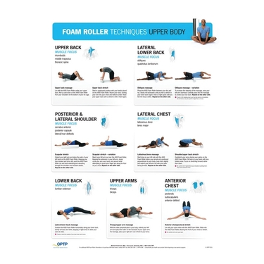 OPTP 8739-2 Foam Roller Techniques Posters Updated - Set of 2