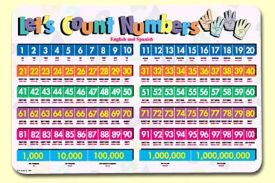 Painless Learning CNT-1 Lets Count Numbers Placemat