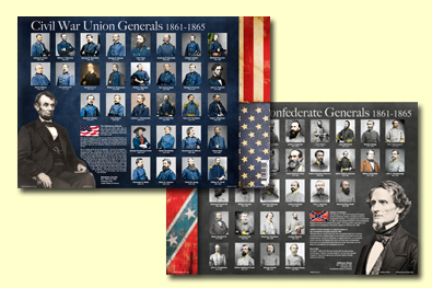 Painless Learning CWG-1 Civil War Generals Placemat