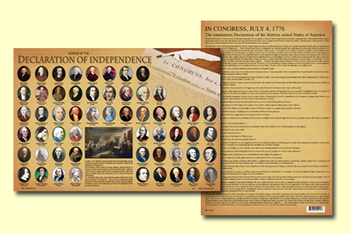 Painless Learning DOI-1 Signers Of The Declaration Placemat