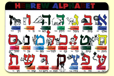 Painless Learning HEB-1 Hebrew Alphabet Placemat