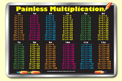 Painless Learning MLT-1 Multiplication Table Placemat
