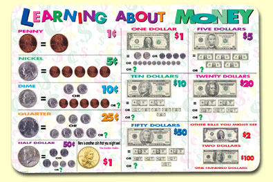 Painless Learning MON-1 Learning About Money Placemat