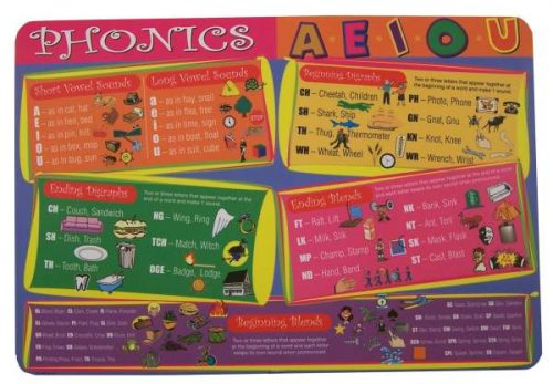Painless Learning PHO-1 Phonics Placemat