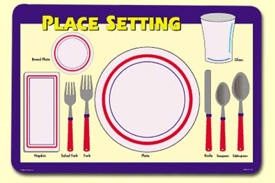 Painless Learning PLC-2 Placesetting Placemat