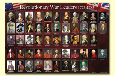 Painless Learning REV-1 Revolutionary War Leaders Placemat