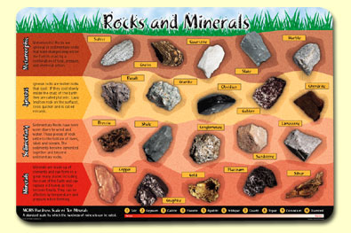 Painless Learning ROC-1 Rocks & Minerals Placemat