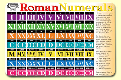 Painless Learning ROM-1 Roman Numerals Placemat