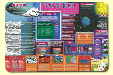 Painless Learning WEA-1 Weather Placemat