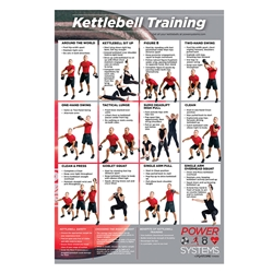 PowerSystems 93110 Kettlebell Training Poster