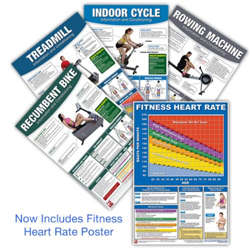 Productive Fitness CCE-Set Cardio Poster Set - Laminated only 4 posters