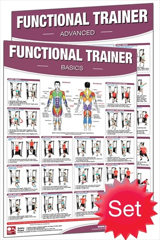 Productive Fitness CFT-Set Functional Trainer Poster set - Laminated only