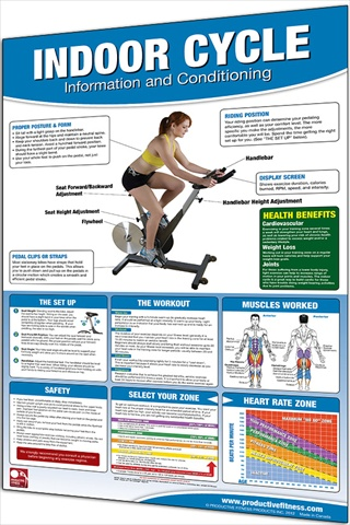 Productive Fitness CICL Indoor Cycle - Laminated