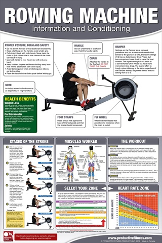 Productive Fitness CRML Rowing Machine - Laminated