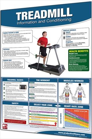 Productive Fitness CTML Treadmill - Laminated