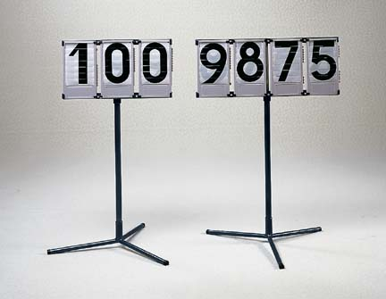 Replacement Scorer Digits from American Athletic, Inc