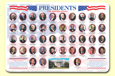 Painless Learning PRS-1 Presidents Placemat